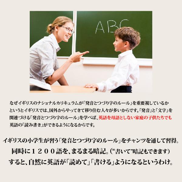 発音とつづり字のルール2